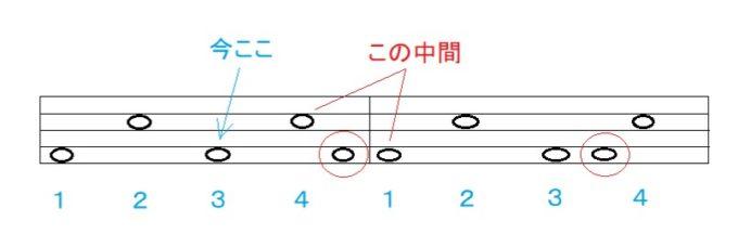 4拍目の裏